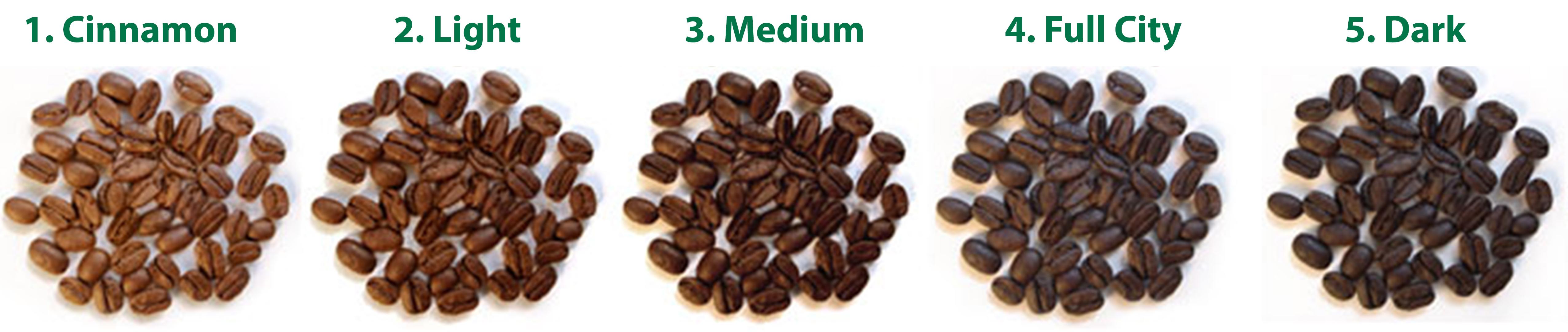 các cấp độ rang cà phê hạt